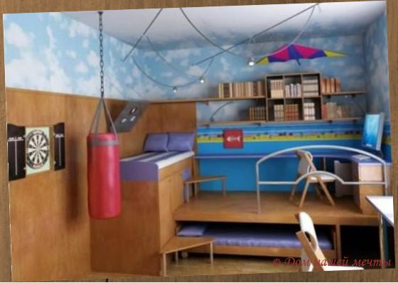 примеры интерьера детской комнаты