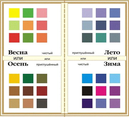 тест на опредление цветотипа внешности