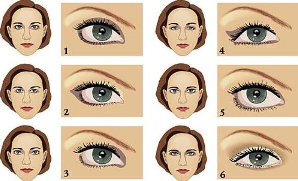 техника нанесения макияжа глаз