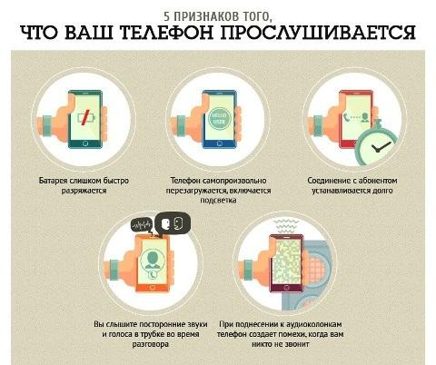 proslushka-sotovyx-telefonov-kak-uznat-1